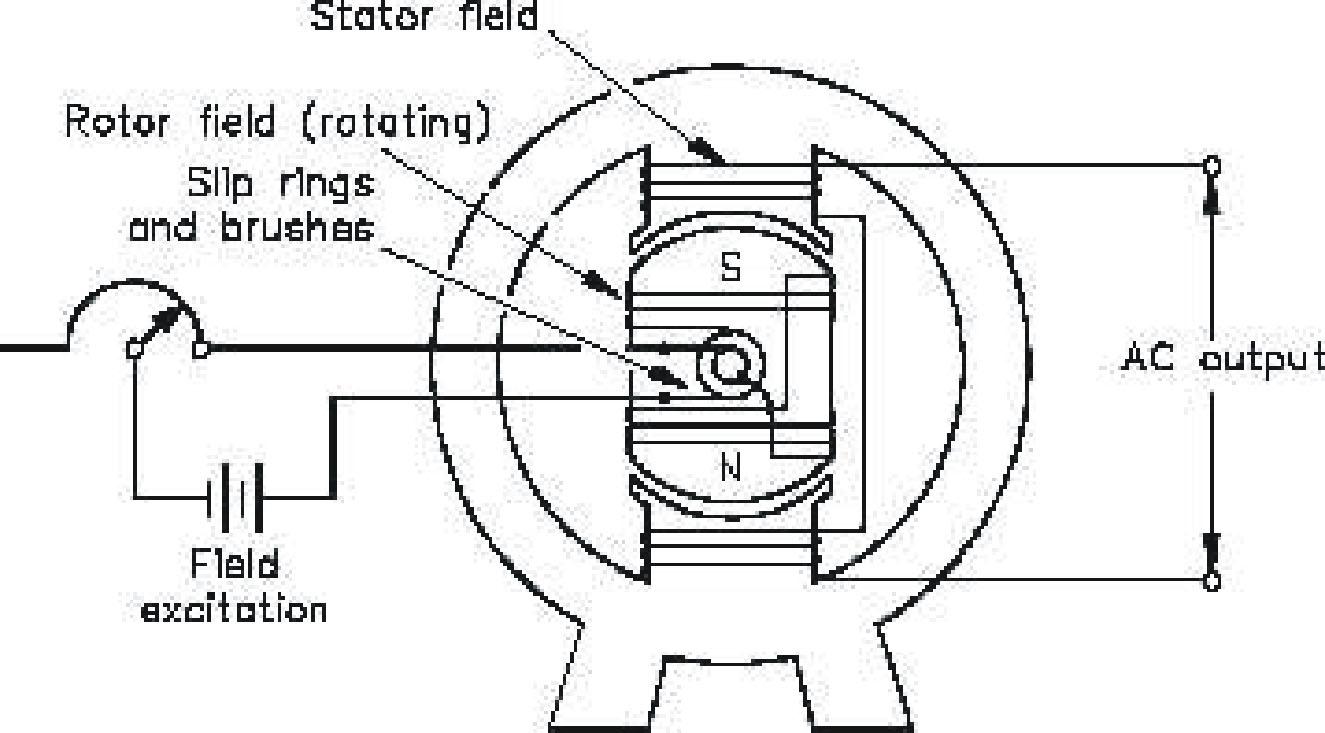 allis chalmers wd wiring schematic