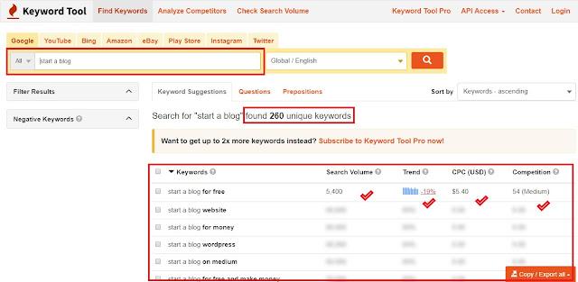 keywordtoolsio-keyword-research-tool