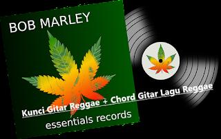 Belajar Kunci Gitar Gantung Reggae Lengkap (Chord Lagu Reggae)