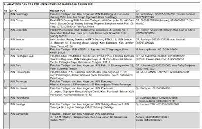 Alamat Lengkap LPTK Pelaksanaan PPG Kemenag Madrasah Tahun 2021