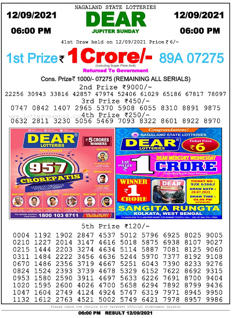Nagaland State Lottery Result 12.9.2021 Today