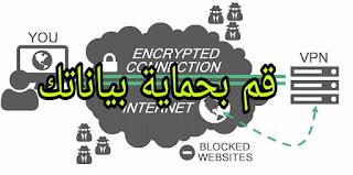 كيف يمكنك تأمين حضورك على الإنترنت مع الشبكات الافتراضية الخاصة vpn