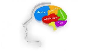 Trik Psikologis Menarik  Pembeli di Toko Online Anda