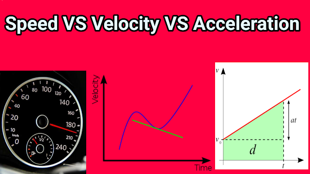 Difference between speed and velocity and acceleration