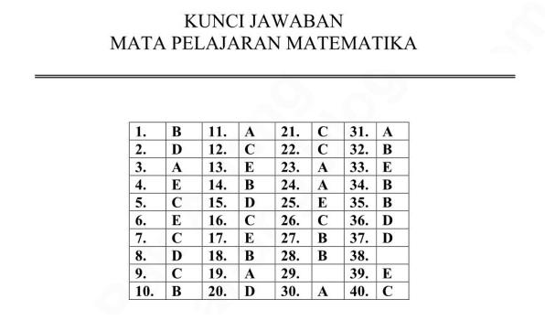 Kunci Jawaban Matematika Paket C 2019