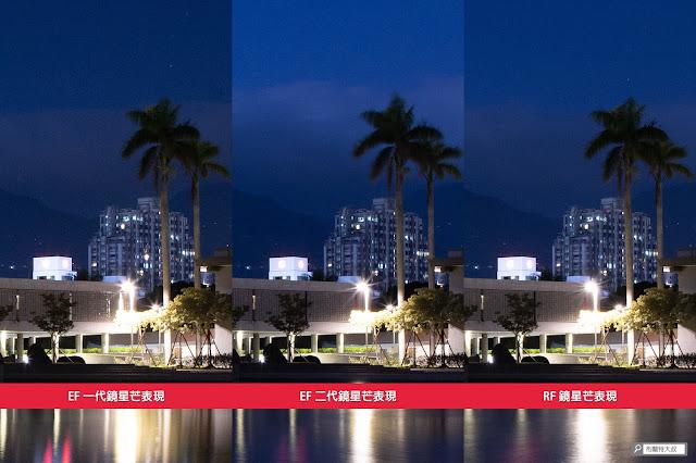24-105mm 鏡頭星芒表現比較