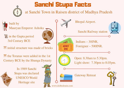 Sanchi stupa Madhya Pradesh facts doibedouin