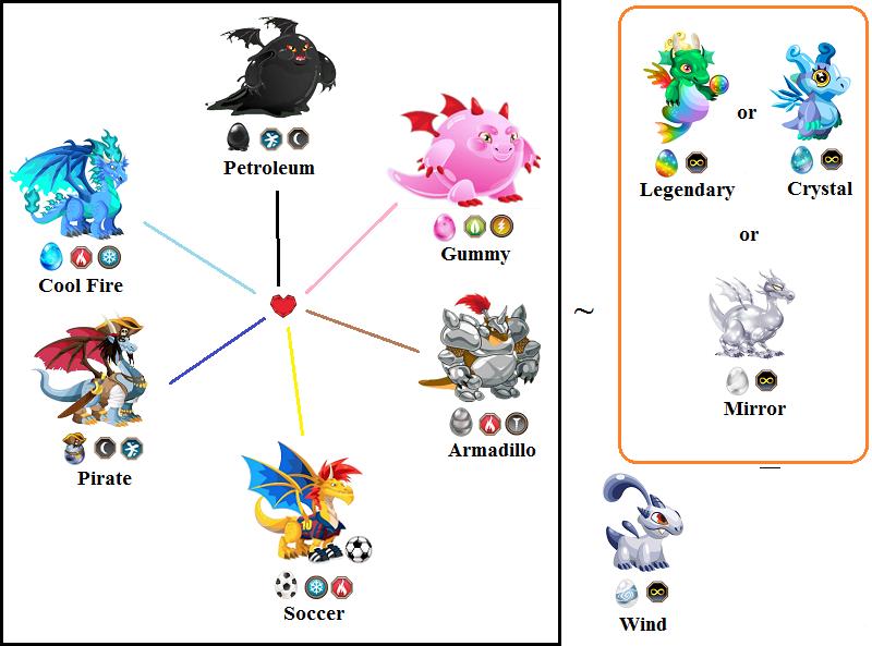 A Mell.blogspot: Breeding Dragon City - Legend