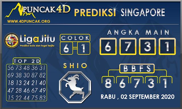 PREDIKSI TOGEL SINGAPORE PUNCAK4D 02 SEPTEMBER 2020