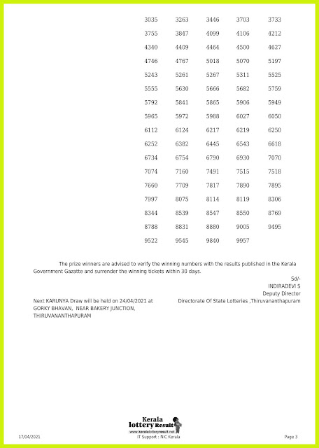 Off. Kerala Lottery Result 17.4.2021 Out, Karunya KR 495 Winners List