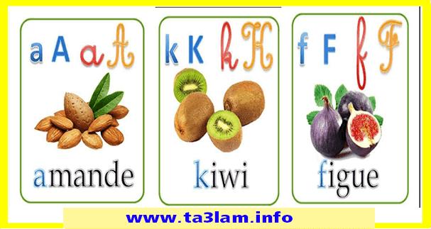 تعليم حروف اللغة الفرنسية للأطفال مع صور توضيحية