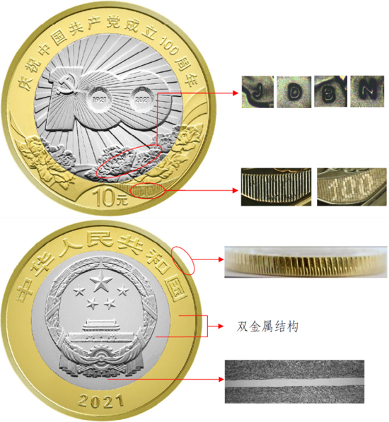 China 10 yuan 2021 - 100th anniversary of the Chinese Communist Party
