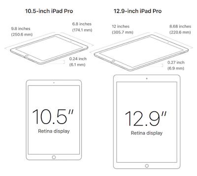 iPad Pro 2 Manual and Tutorial