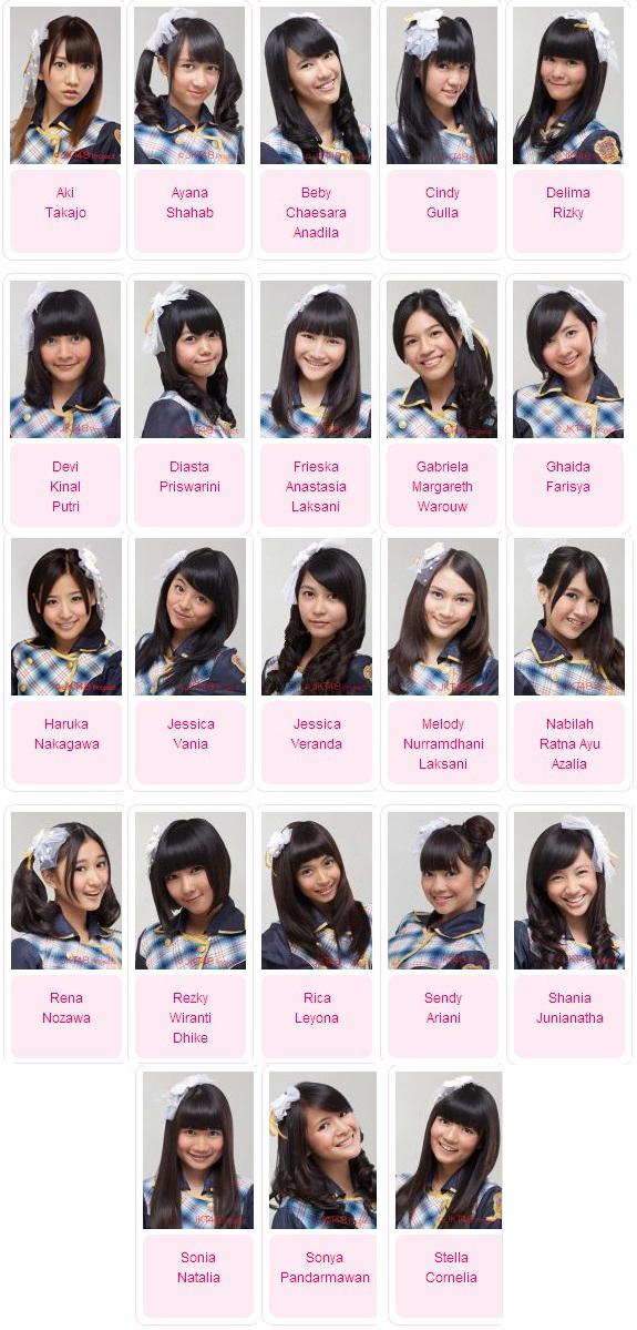 Foto JKT48 Generasi Pertama