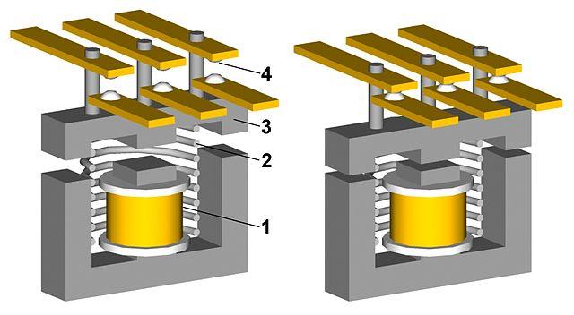 ilustrasi kontaktor din 3 fasa