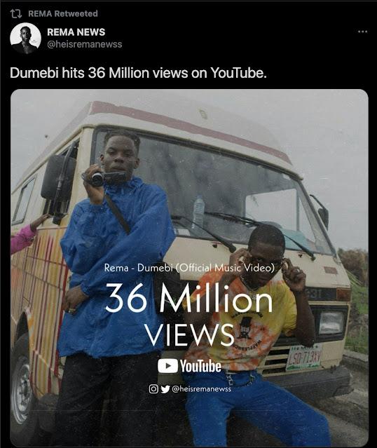 Fans Celebrate As Rema's DUMEBI Hits 36 Million Views On YouTube