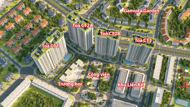 Toàn cảnh dự án Gelexia Riverside 885 Tam Trinh