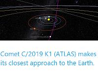 https://sciencythoughts.blogspot.com/2020/02/comet-c2019-k1-atlas-makes-its-closest.html