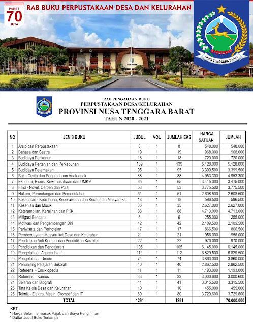 RAB Pengadaan Buku Perpustakaan Desa Di Nusa Tenggara Barat (NTB) Paket 70 Juta