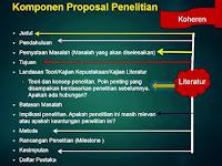Cara Menyusun Proposal Penelitian yang Baik