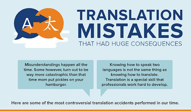 Marketing Translations Mistakes: INFOGRAPHIC: eAskme