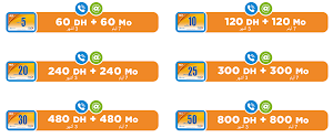 عرض  ترويجي لإعادة الشحن المتعدد اتصالات المغرب الجديد  Offre Jawal x12 على التعبئة 30,25,20,10,5, و50 دراهم الصالحة إلى غاية 21 يناير 2021