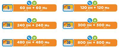 عرض  ترويجي لإعادة الشحن المتعدد اتصالات المغرب الجديد  Pass Jawal X12 على التعبئة 30,25,20,10,5, و50 دراهم الصالحة إلى غاية 21 يناير 2021
