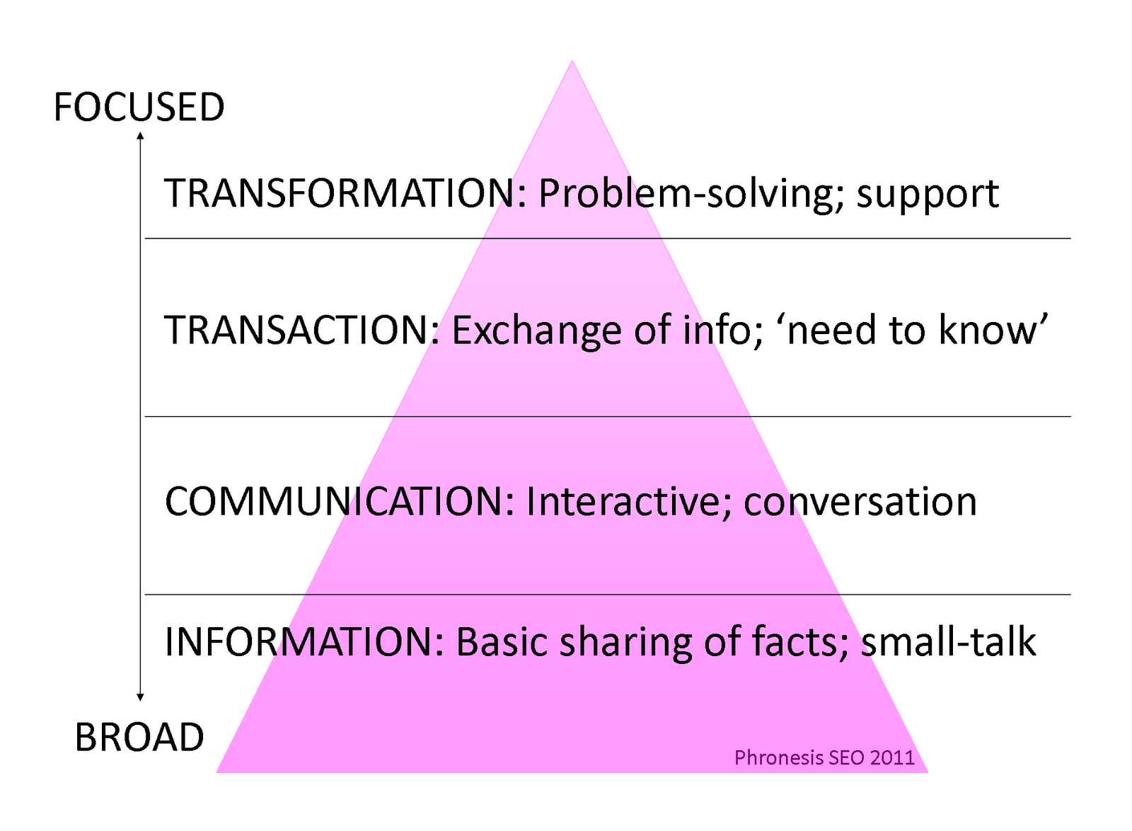 communication modes About communication modes: learn how to change the designer's communication mode and discuss options the default setting does not allow writing from the designer to tag or database sources.