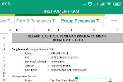 Aplikasi PKKS, PKKM dan PKG