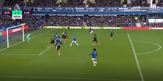 الان مشاهدة مباراة تشيلسي وايفرتون بث مباشر 07-12-2019 في الدوري الانجليزي