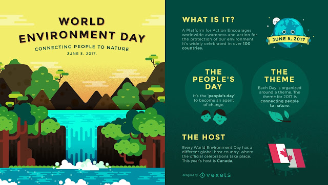 Previous Years Themes Of World Environment Day List
