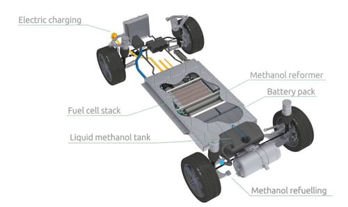 Karma wants to run electric cars with a methanol fuel cell