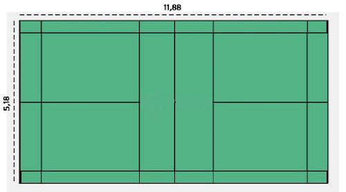 Ukuran Lapangan bulu tangkis mini 1