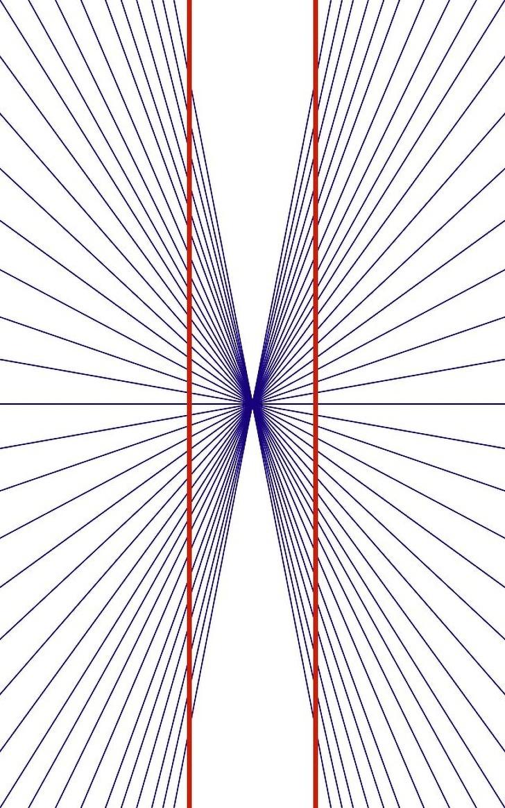 ilusión geométrica