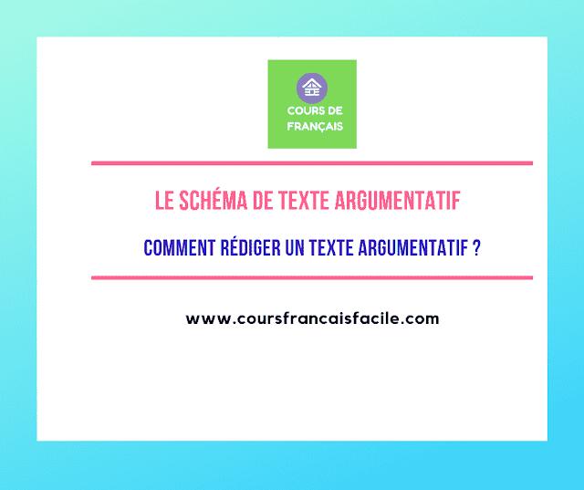 Le schéma de texte argumentatif : Comment rédiger un texte argumentatif ?