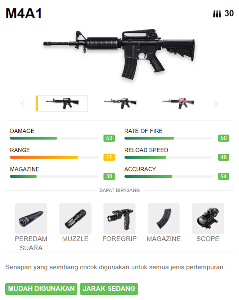 5 Senjata Ff Tersakit 2021 Cara1001