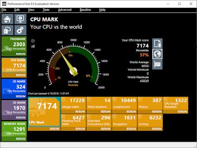 PassMark Skor CPU Mark