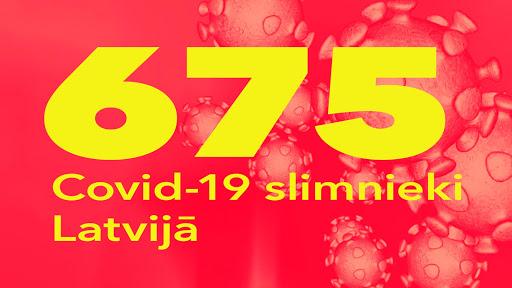 Koronavīrusa saslimušo skaits Latvijā 16.04.2020.
