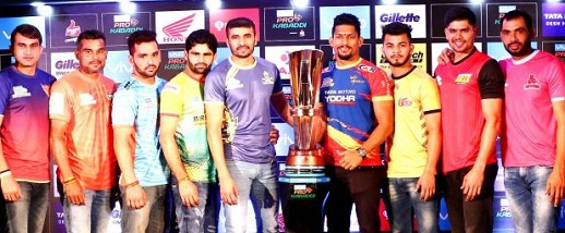 Pro Kabaddi League 2019 Season 7 – PKL 2019 Full Schedule, Date and Time, Fixtures and Venues: