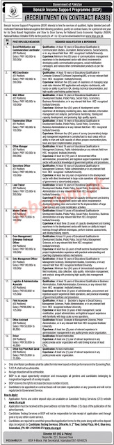 Benazir Income Support Programme BISP Jobs for Male and Female 245 Plus POst