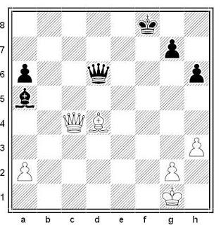 Posición de la partida de ajedrez Bründtrup - Budrich (Berlín, 1954)