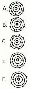 Contoh Soal Kimia Pilihan Ganda Konfigurasi Elektron dan Pembahasannya