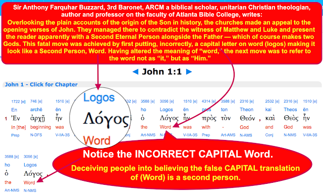 The false translations of JOHN 1:1.