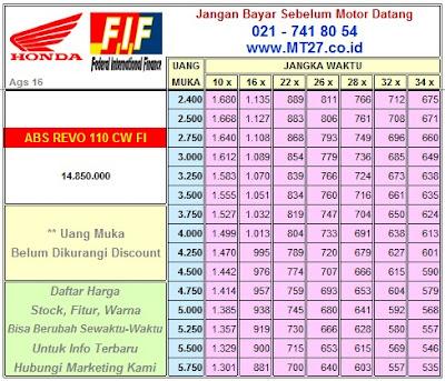 FIF Honda Revo Cw