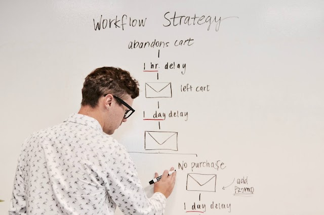 If You Want to Be a Better Marketer, Stop Marketing. Here's Why?