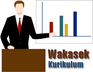Tugas Pokok dan Fungsi (Tupoksi) Wakil Kepala Sekolah (Wakasek) Bidang Kurikulum