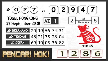 Prediksi Pencari Hoki Group Hk Minggu 27 September 2020