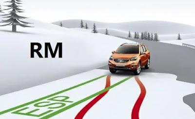 نظام الثبات الإلكتروني ESP أحد أهم انظمة الأمان فعالية إلى حد اليوم و الذي أنقذ حياة الكثير من البشربإعادة سيطرة السائق على السيارة