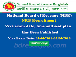NBR-National Board of Revenue Viva Test Date, Time and Seat Plan