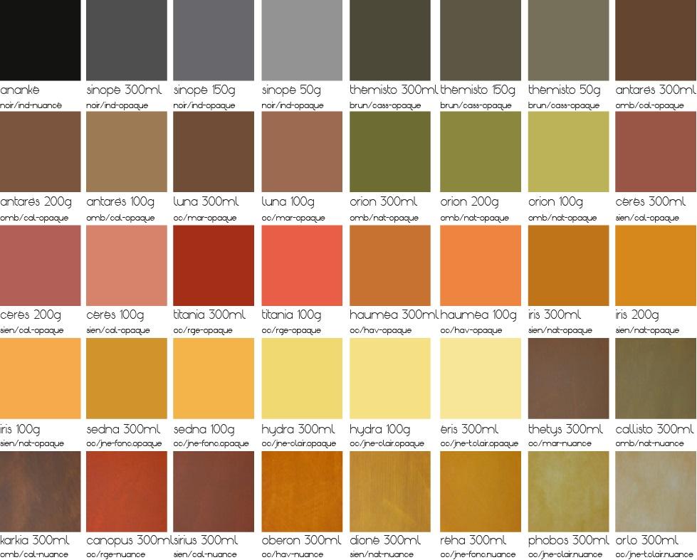 Blog del profesor david duarte mart nez colores tierra y for Paleta de colores pintura